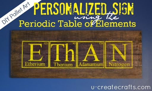 Personalized Periodic Elements Pallet Project