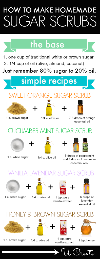How to make your own sugar scrubs using your favorite scents and other tips!! u-createcrafts.com
