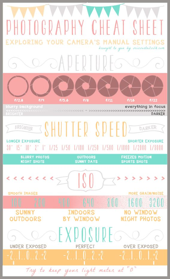 Photography Cheat Sheet by Scissortail Silk