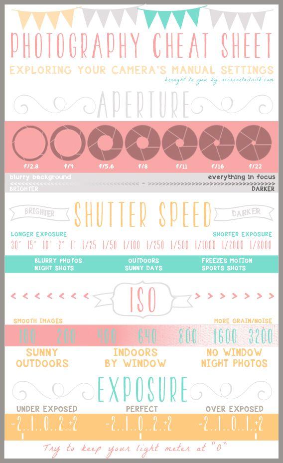 Photography Cheat Sheet by Scissortail Silk
