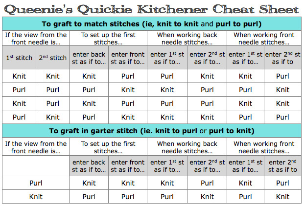 Cheats Sheets for the Knitter