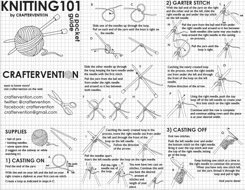 Knitting 101 by Craftervention