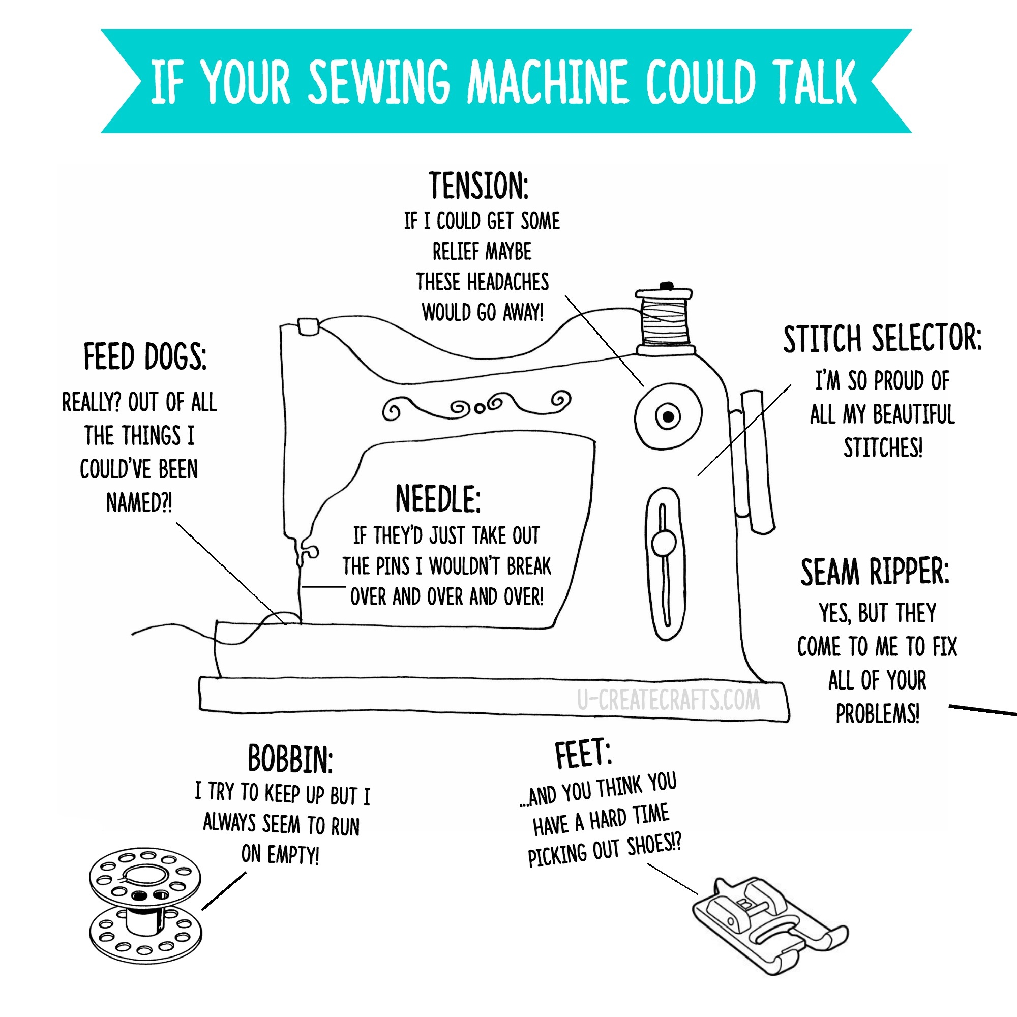If Your Sewing Machine Could Talk