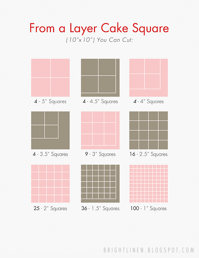 Layer Cake Cutting Cheat Sheet